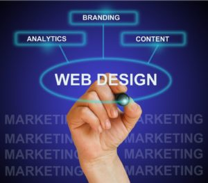 Web Design Must Focus On Navigation, Load Time, and Mobile Visitors